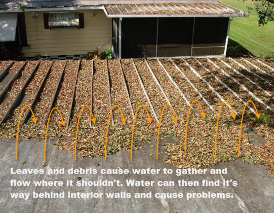 step 2 how bad is the mobile home roof problem